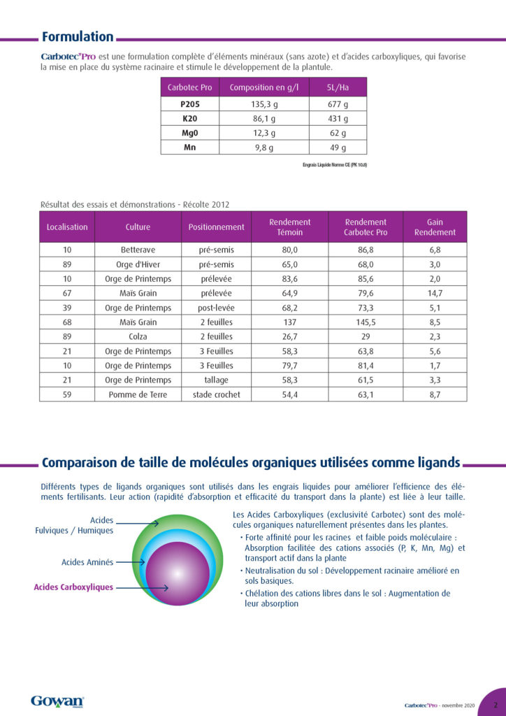 NOTICE A4 CARBOTEC PRO - 11.20-2